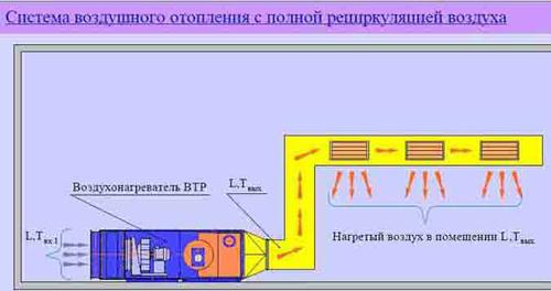 Рис.5 Схема воздушного